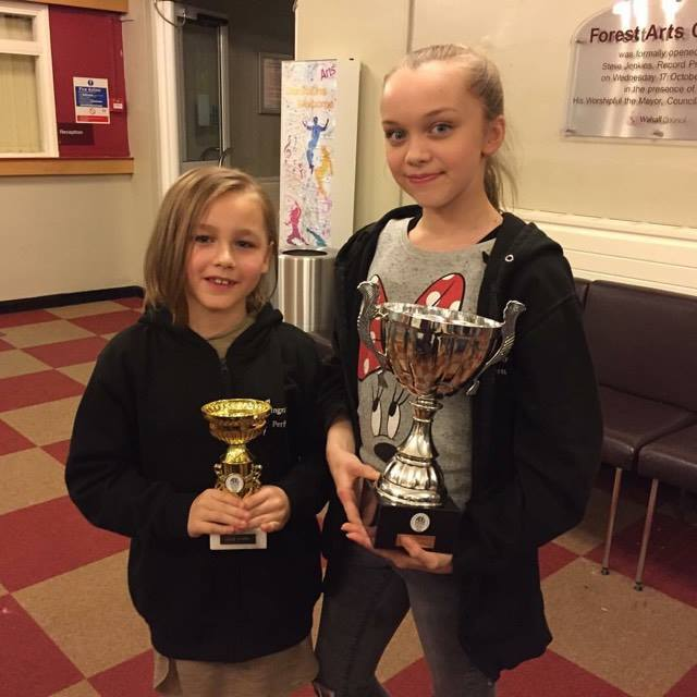 professional dance awards